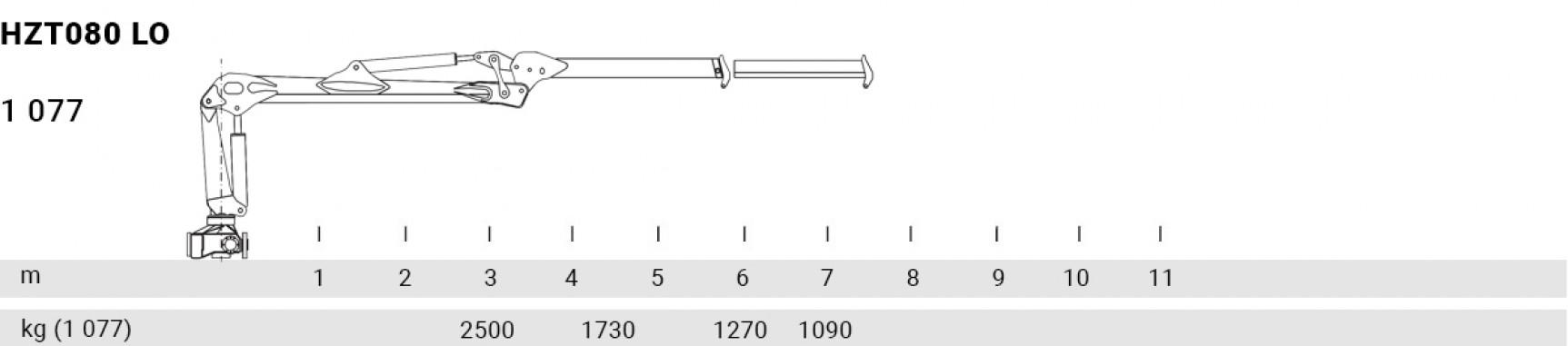 HZT 080 L0