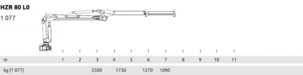 HZR 080 L0