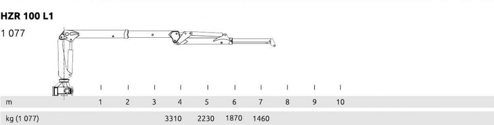 HZR 100 L1