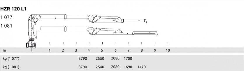 HZR 120 L1