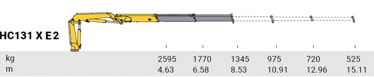 HC 131 X E2