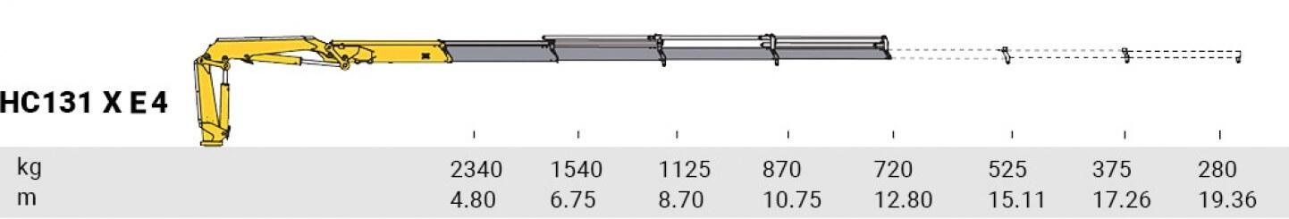 HC 131 X E4