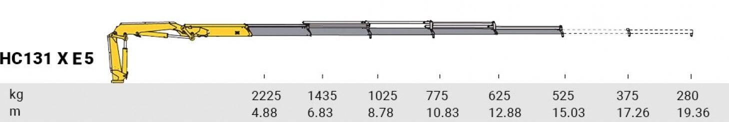 HC 131 X E5