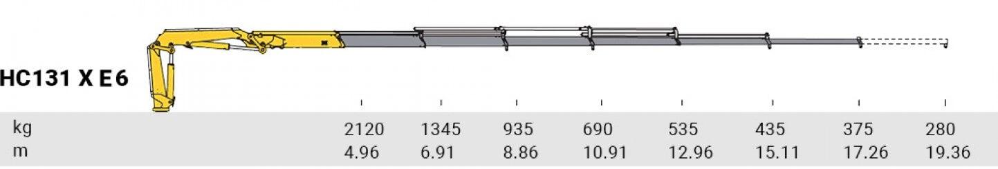 HC 131 X E6