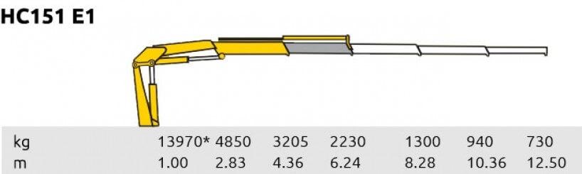 HC 151 E1