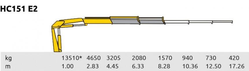 HC 151 E2