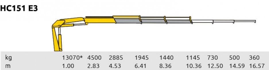 HC 151 E3