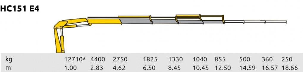 HC 151 E4