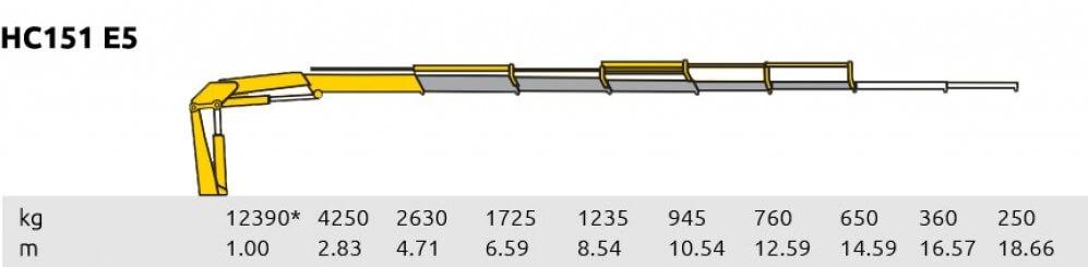 HC 151 E5