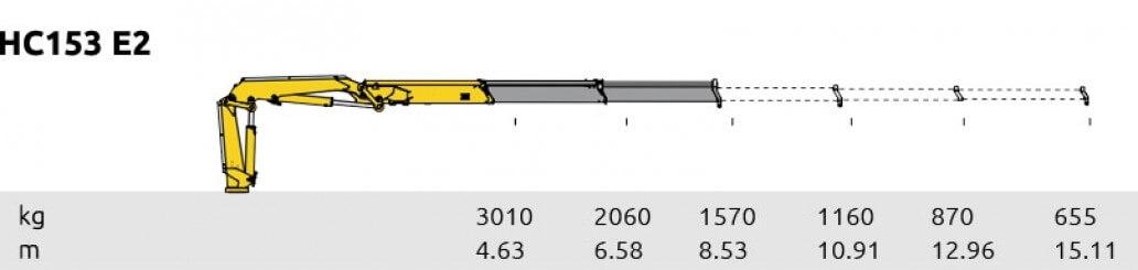HC 153 E2
