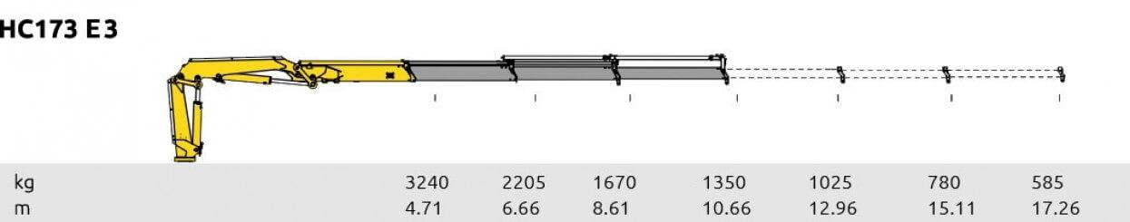 HC 173 E3