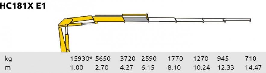 HC 181 X E1