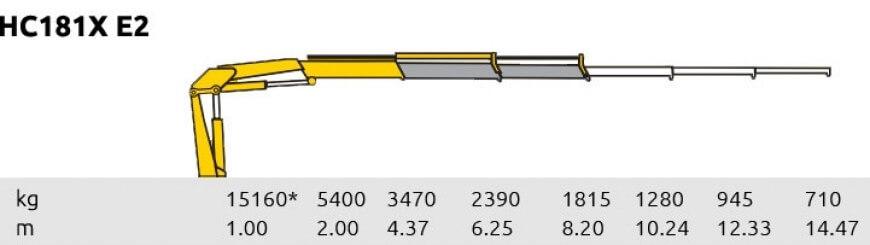 HC 181 X E2