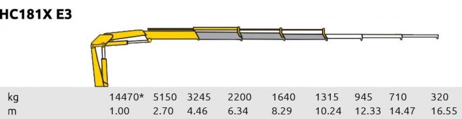 HC 181 X E3
