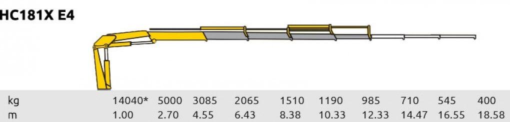 HC 181 X E4