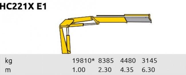 HC 221X E1