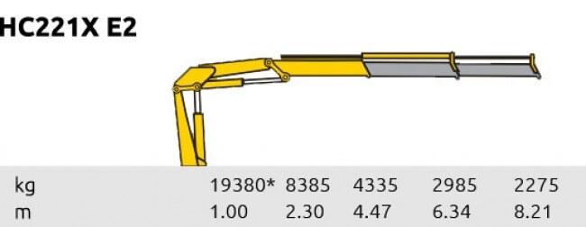 HC 221X E2