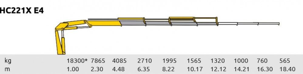 HC 221X E4
