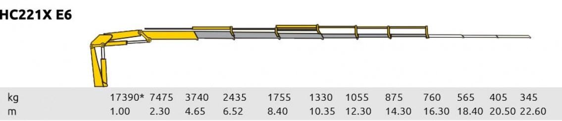 HC 221X E6