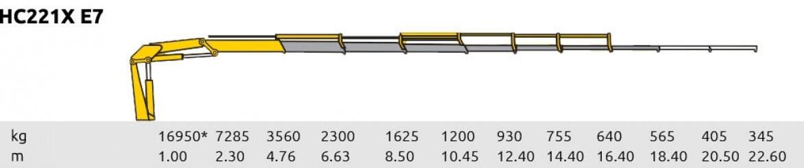 HC 221X E7