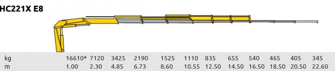HC 221X E8